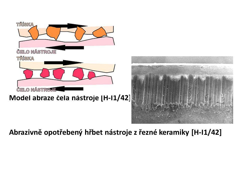 Model abraze čela nástroje [H-I1/42] Abrazivně opotřebený hřbet nástroje z řezné keramiky [H-I1/42]